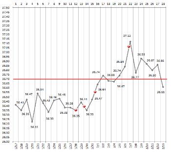 基礎體溫表.02
